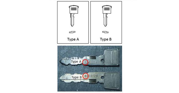 Système à une clé pour la caisse KQR de 47 litres - Type B detail photo 2