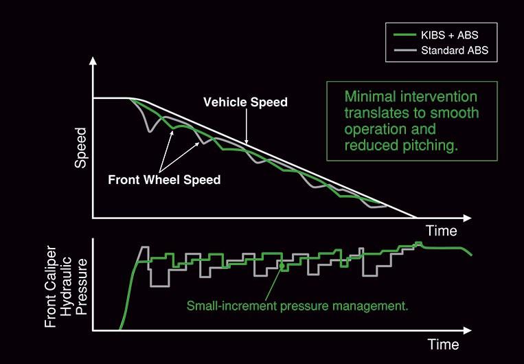 Tecnologia para ajudar os pilotos a exploraem o limite
