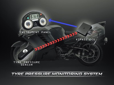 Tire pressure monitoring system diagram