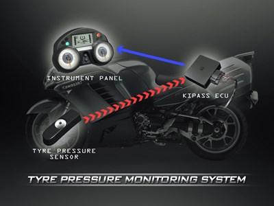 Tire pressure monitoring system diagram