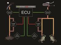 Kawasaki advance coactive-braking technology system diagram including interface with ECU.