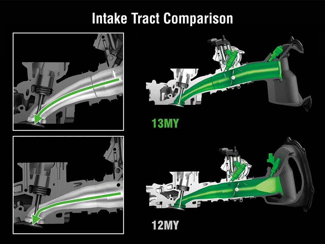 Dual Injectors Intake tract comparison